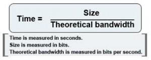 bandwidth data